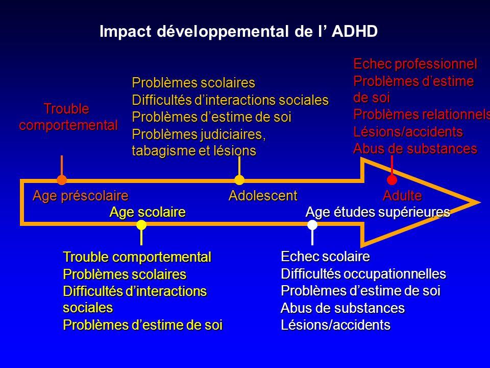 Impact développemental de l' ADHD