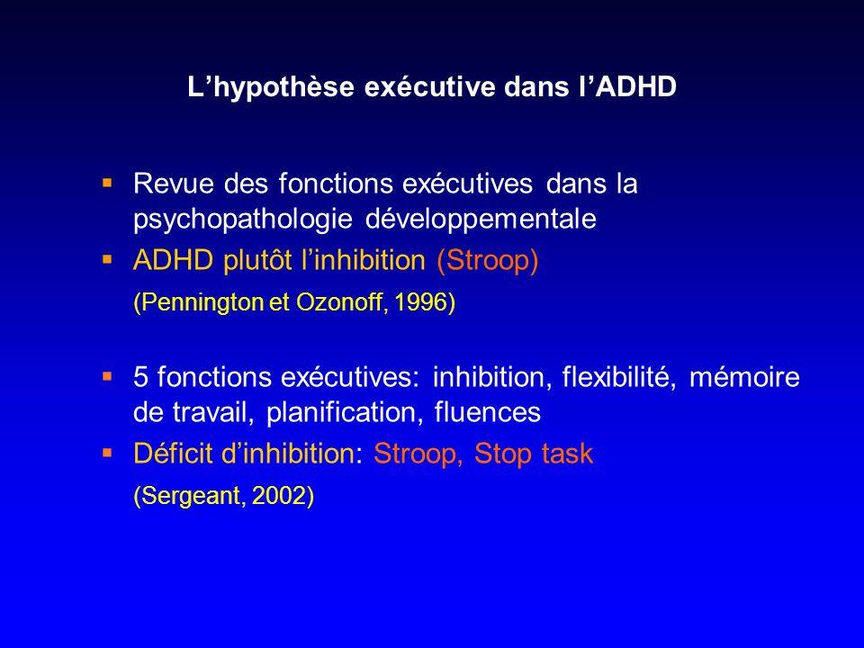 L'hypothèse exécutive dans l'ADHD