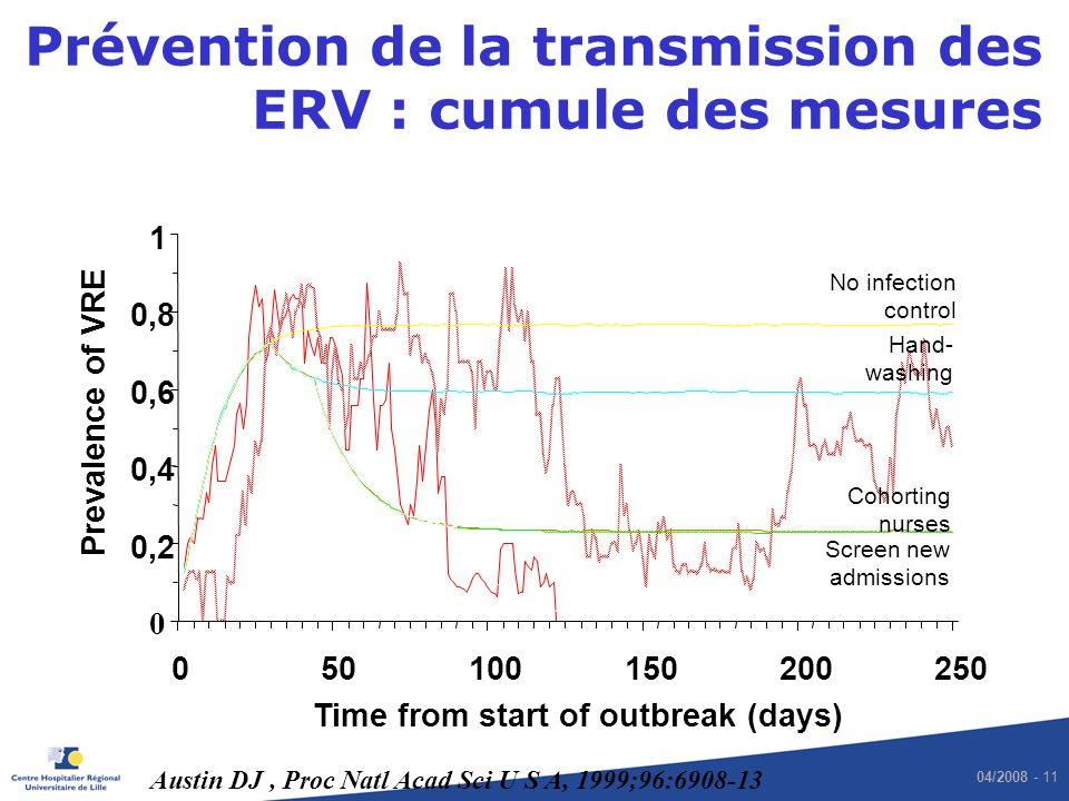 Prévention de la transmission des ERV : cumule des mesures
