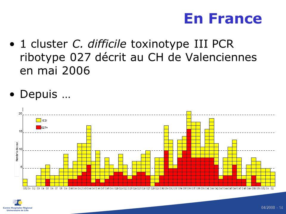 En France 1 cluster C. difficile toxinotype III PCR ribotype 027 décrit au CH de Valenciennes en mai 2006.