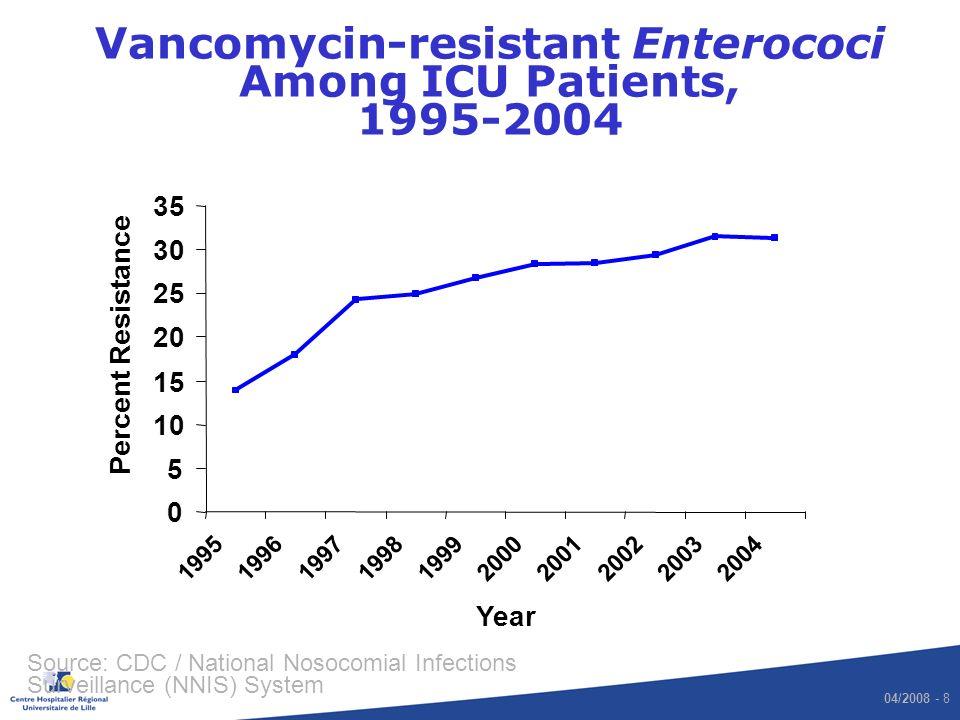 Vancomycin-resistant Enterococi