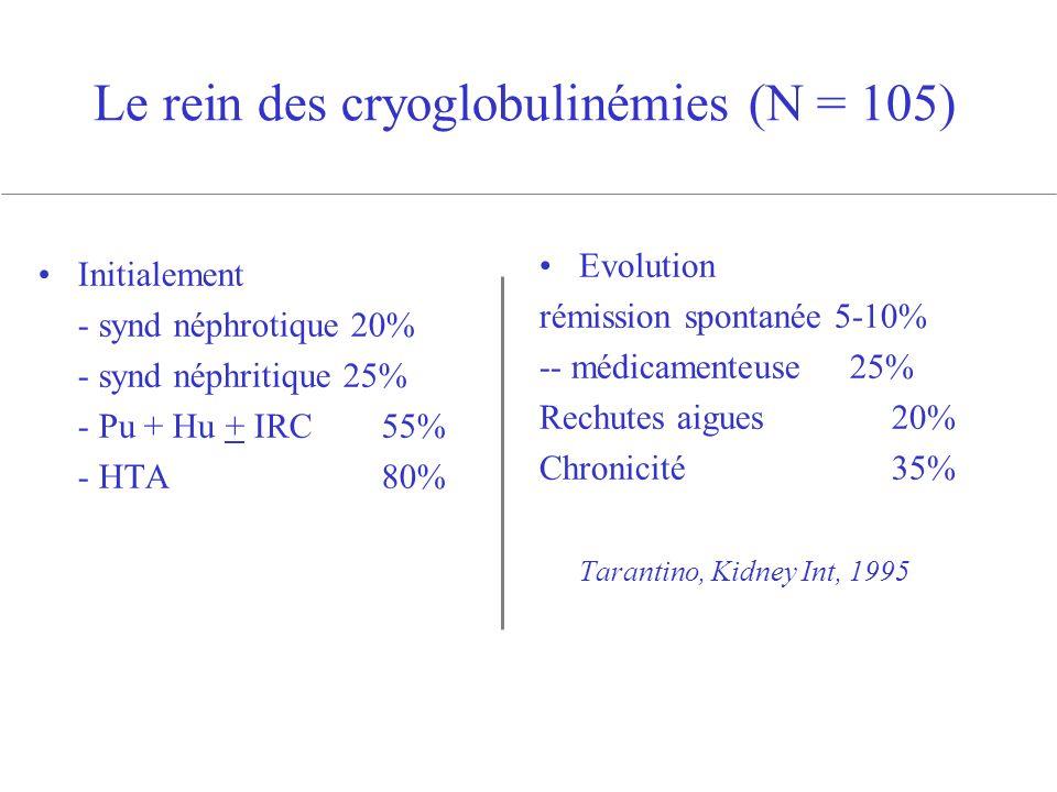 Le rein des cryoglobulinémies (N = 105)