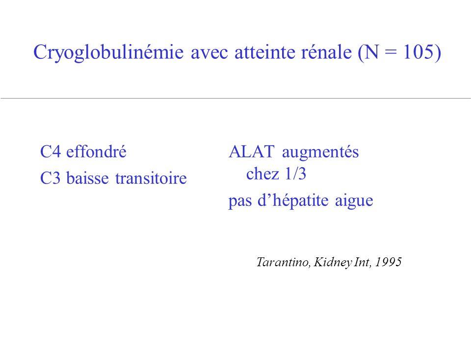 Cryoglobulinémie avec atteinte rénale (N = 105)