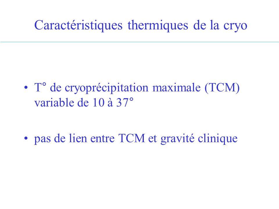 Caractéristiques thermiques de la cryo