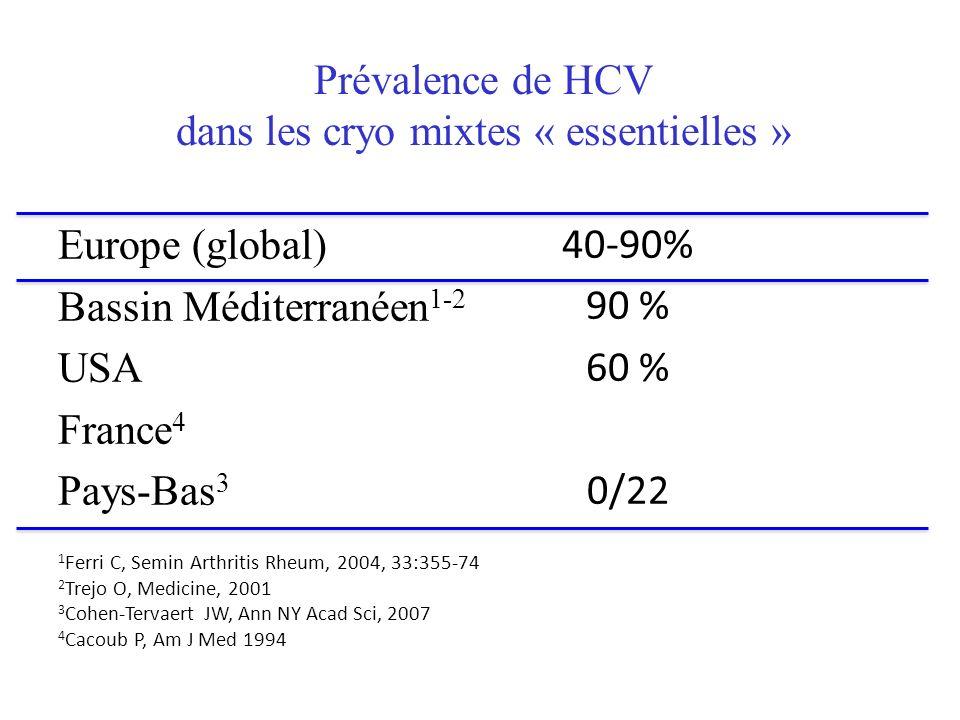 Prévalence de HCV dans les cryo mixtes « essentielles »
