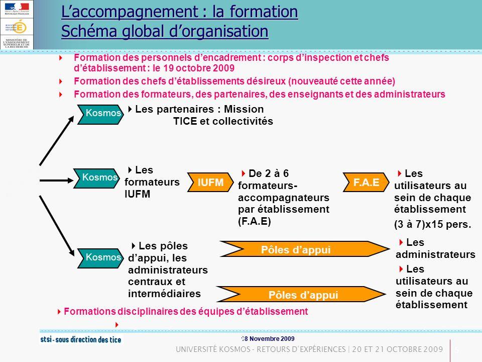 L'accompagnement : la formation Schéma global d'organisation