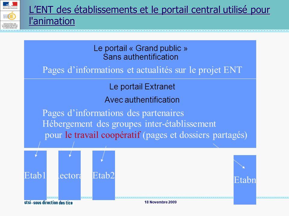 Pages d'informations et actualités sur le projet ENT