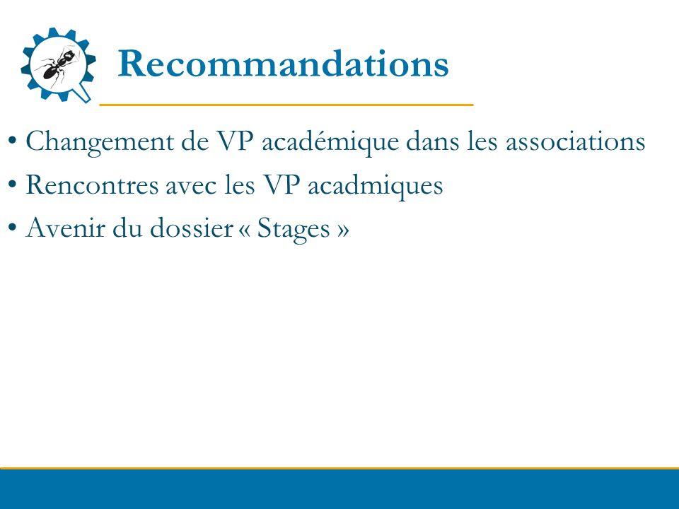 Recommandations Changement de VP académique dans les associations