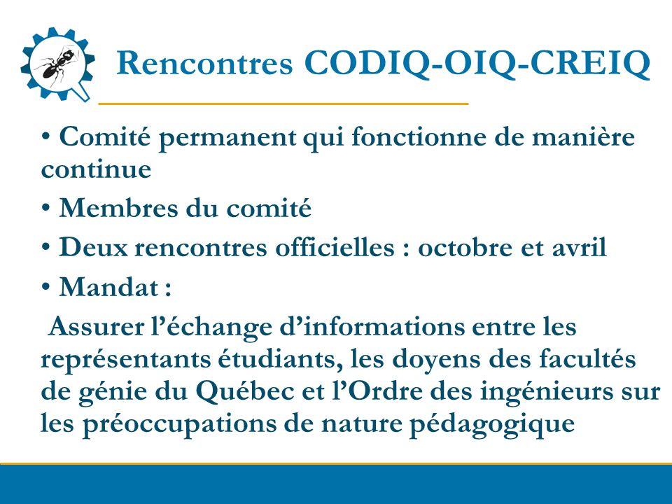 Rencontres CODIQ-OIQ-CREIQ