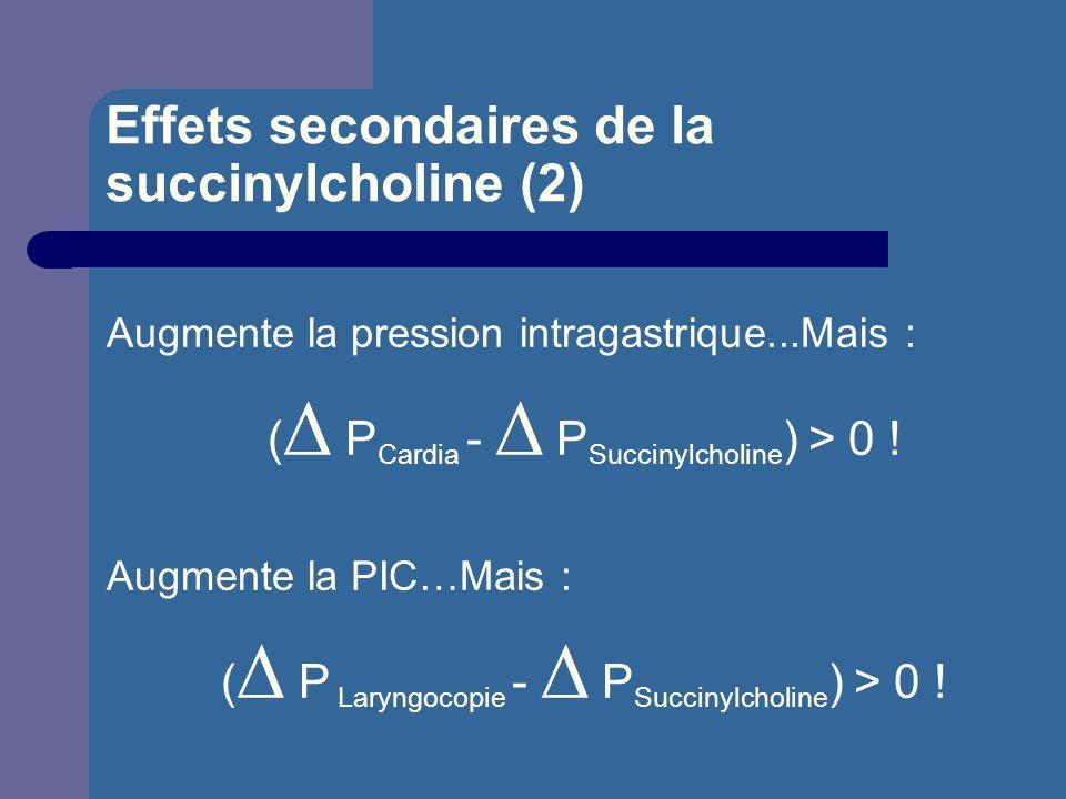 Effets secondaires de la succinylcholine (2)