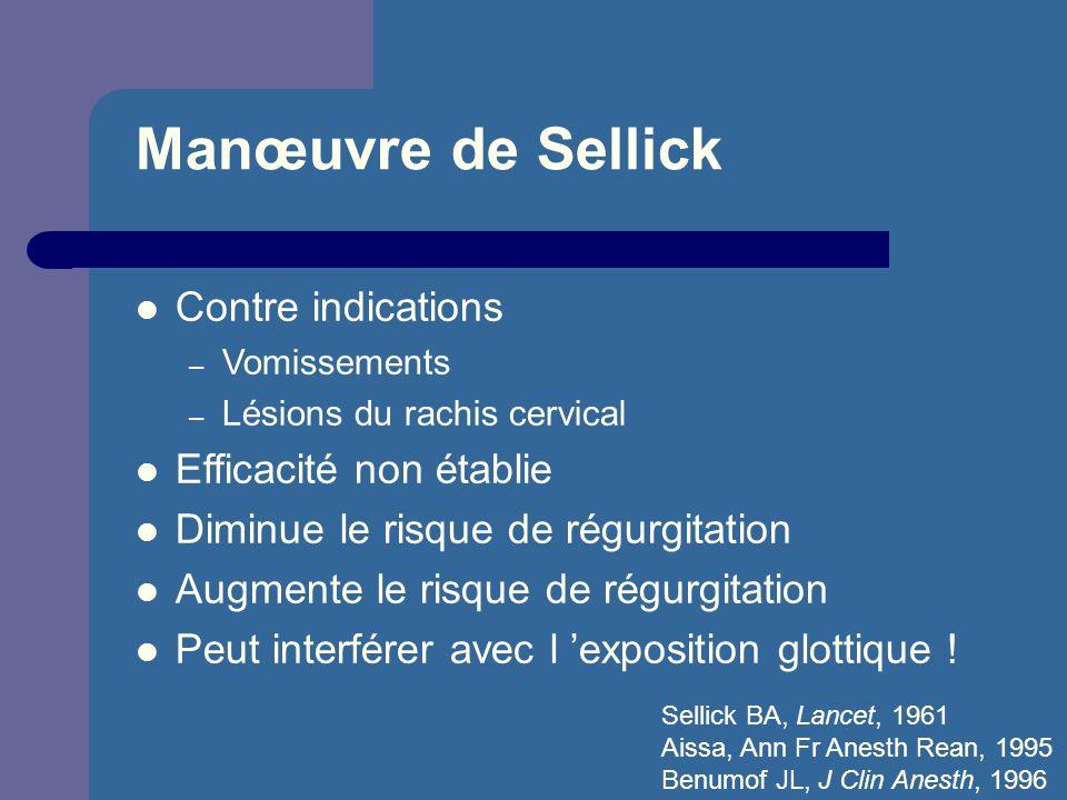 Manœuvre de Sellick Contre indications Efficacité non établie
