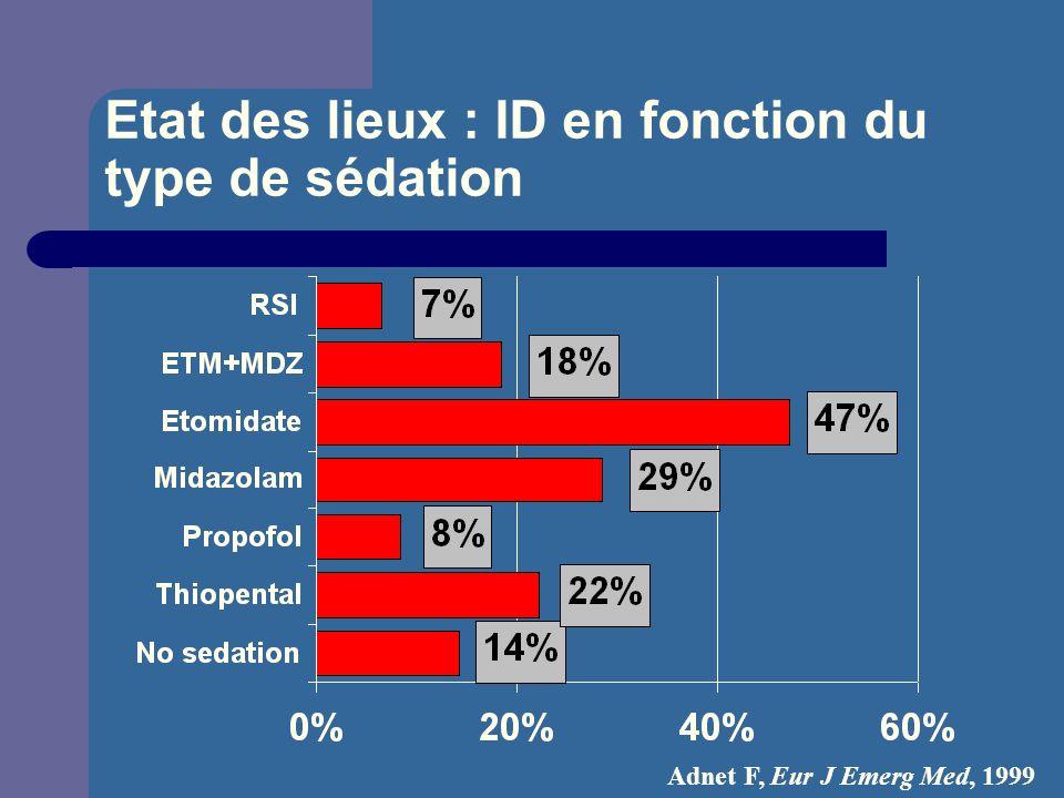 Etat des lieux : ID en fonction du type de sédation