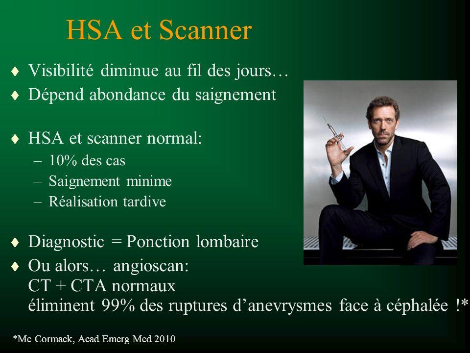HSA et Scanner Visibilité diminue au fil des jours…