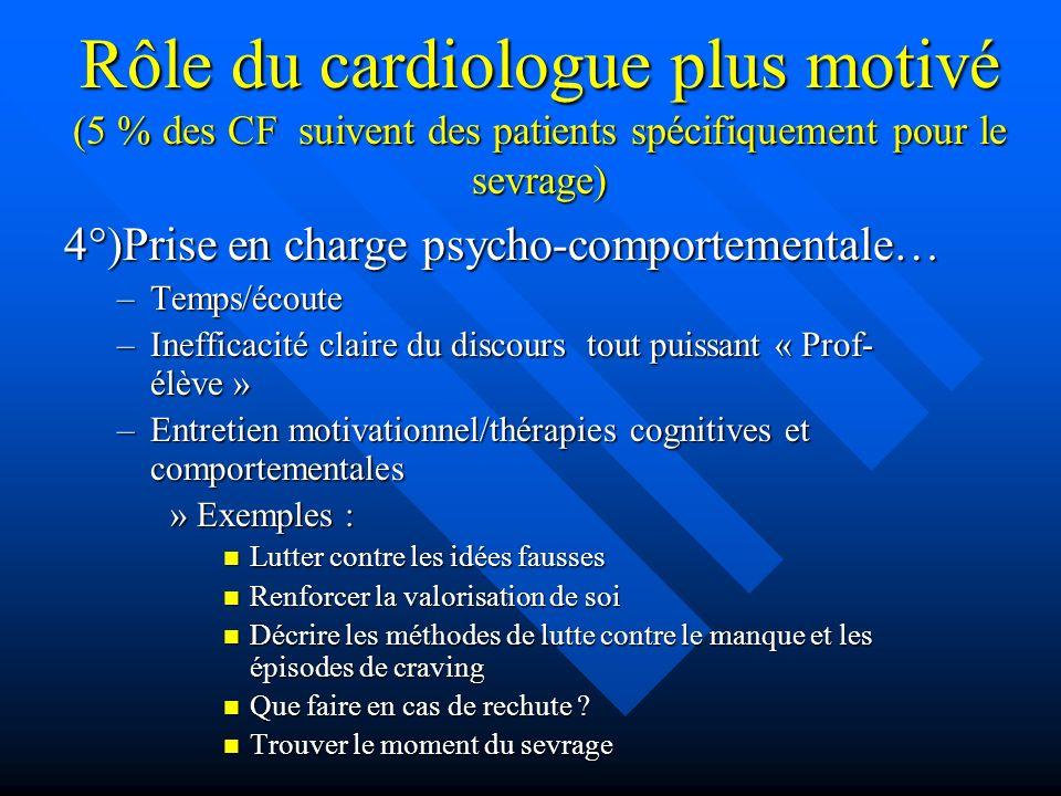 Rôle du cardiologue plus motivé (5 % des CF suivent des patients spécifiquement pour le sevrage)