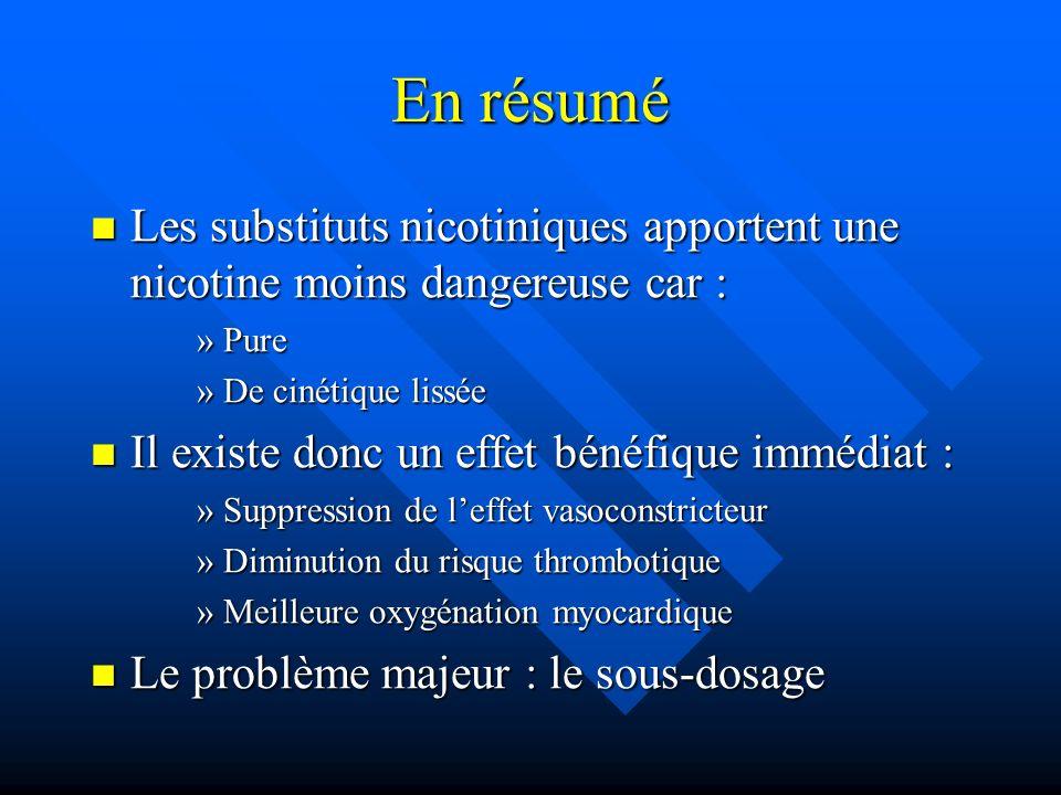 En résumé Les substituts nicotiniques apportent une nicotine moins dangereuse car : Pure. De cinétique lissée.