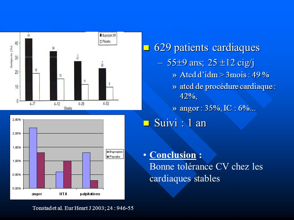 629 patients cardiaques Suivi : 1 an 559 ans; 25 12 cig/j