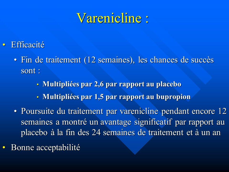 Varenicline : Efficacité