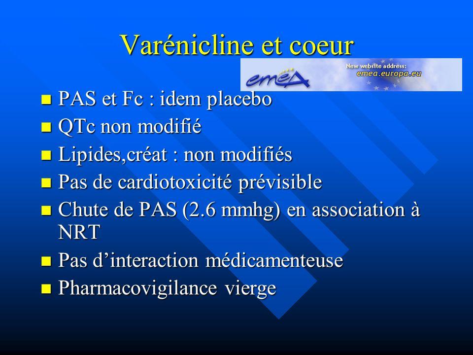 Varénicline et coeur PAS et Fc : idem placebo QTc non modifié
