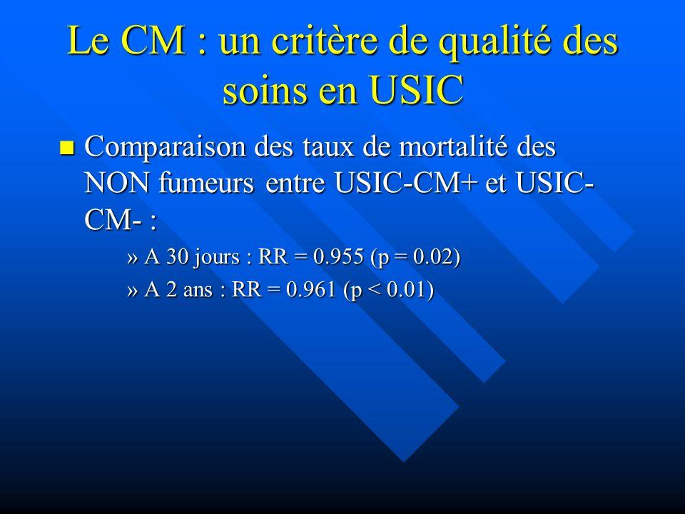 Le CM : un critère de qualité des soins en USIC