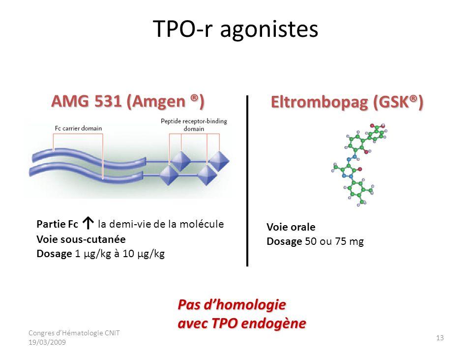 TPO-r agonistes AMG 531 (Amgen ®) Eltrombopag (GSK®) Pas d'homologie