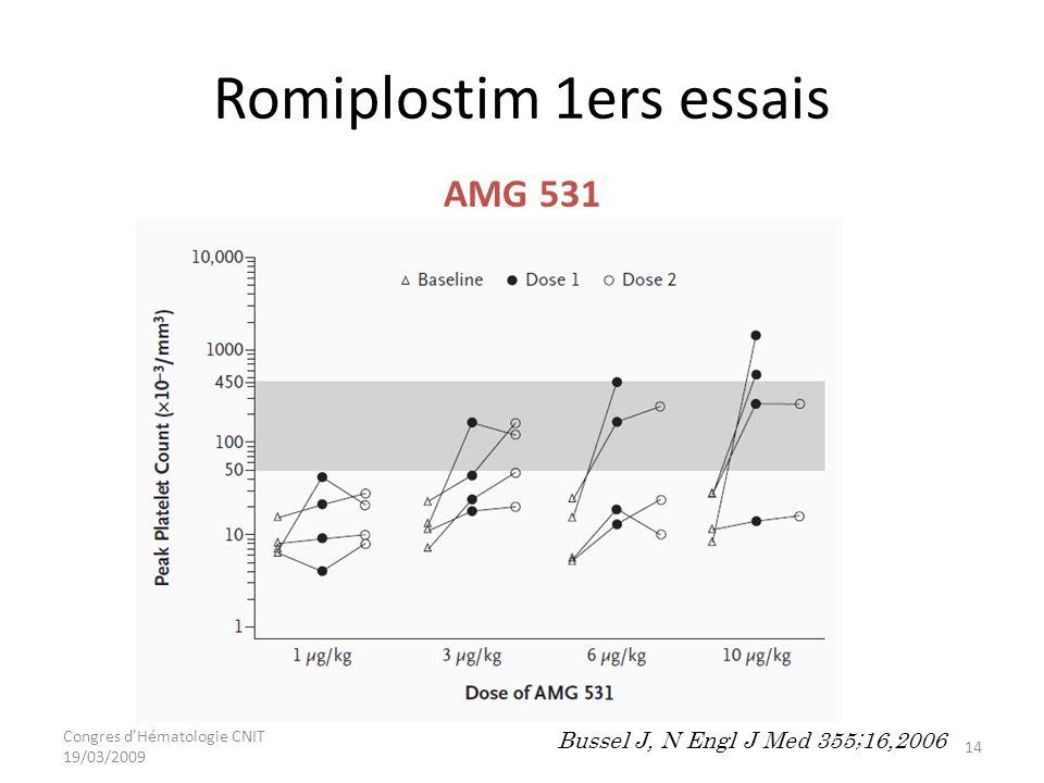 Romiplostim 1ers essais