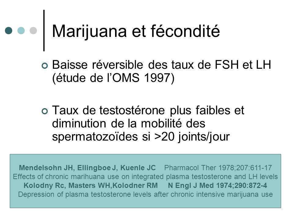 Marijuana et fécondité