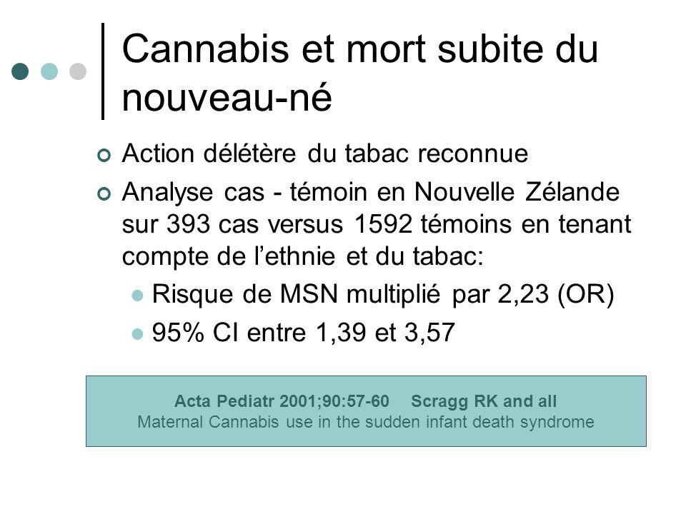Cannabis et mort subite du nouveau-né