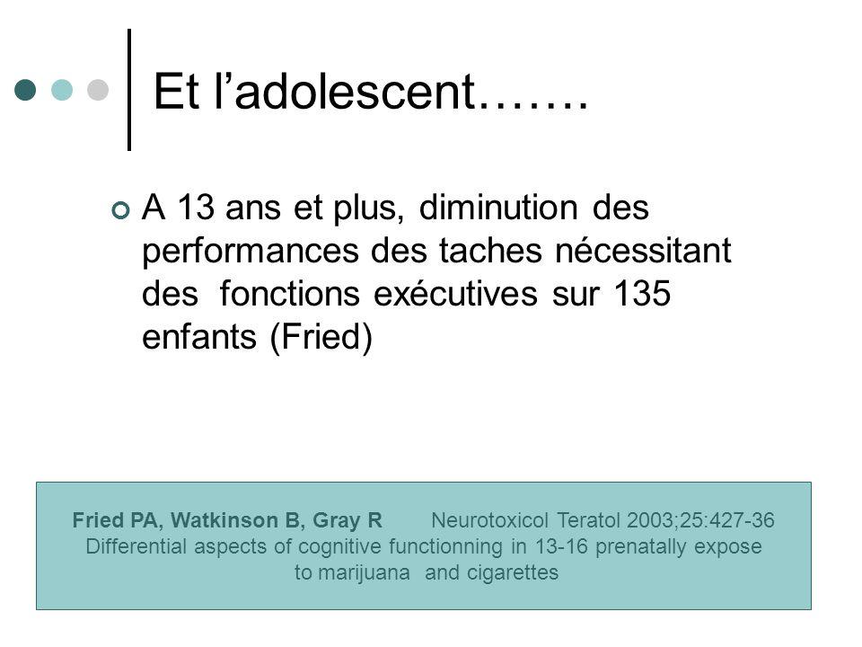 Et l'adolescent……. A 13 ans et plus, diminution des performances des taches nécessitant des fonctions exécutives sur 135 enfants (Fried)