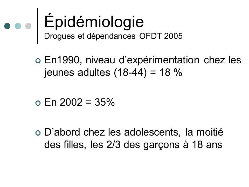 Épidémiologie Drogues et dépendances OFDT 2005
