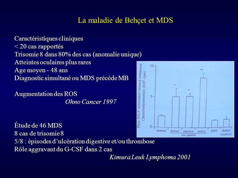 La maladie de Behçet et MDS