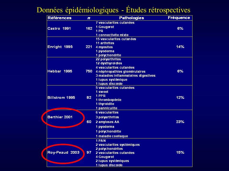 Données épidémiologiques - Études rétrospectives