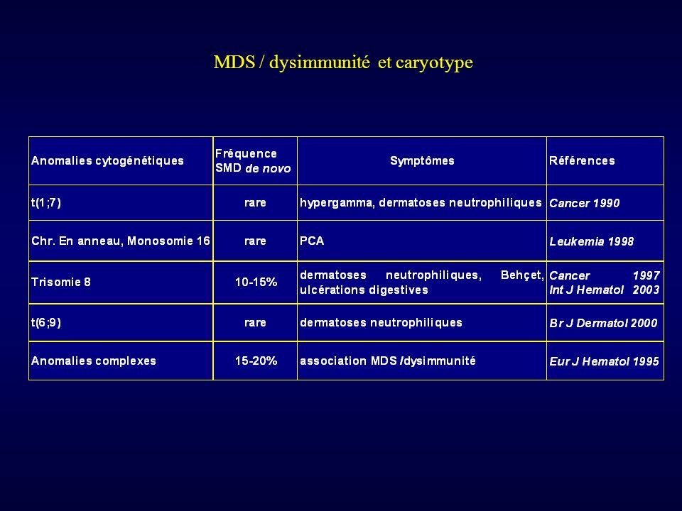MDS / dysimmunité et caryotype