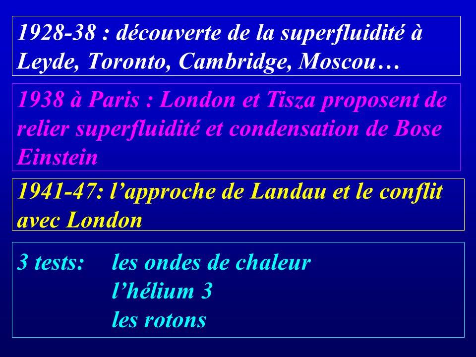 1928-38 : découverte de la superfluidité à Leyde, Toronto, Cambridge, Moscou…