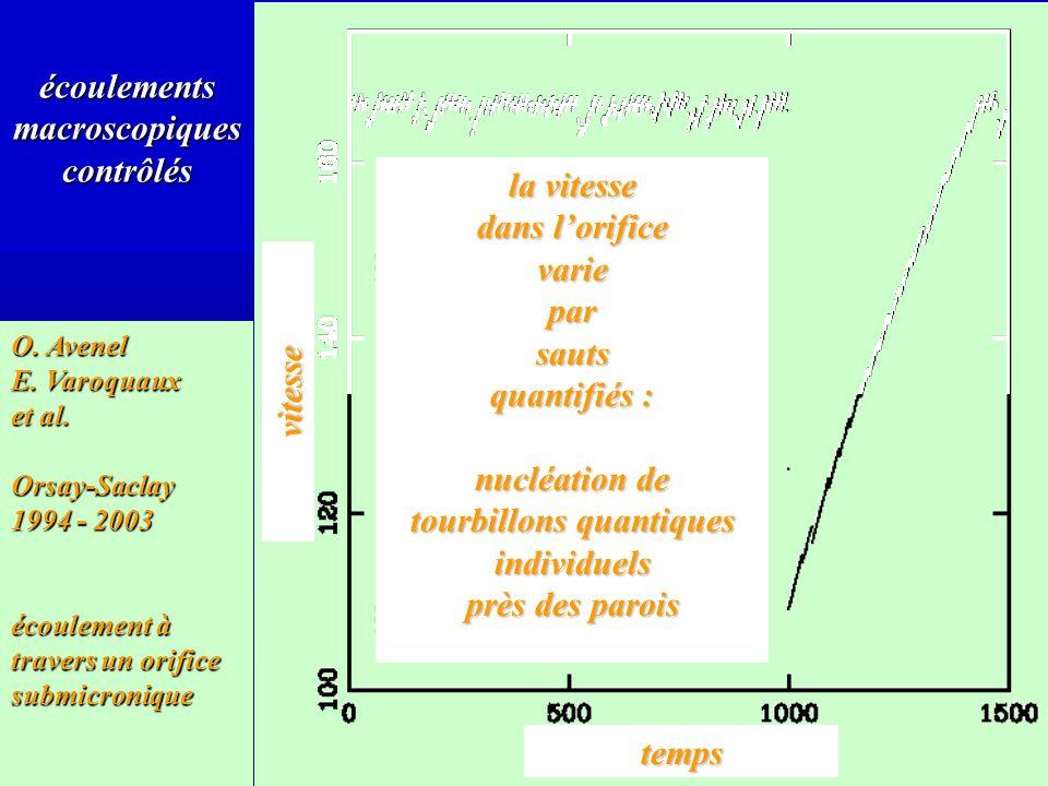 écoulements macroscopiques contrôlés