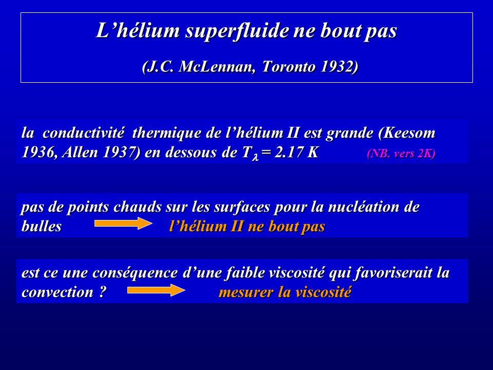 L'hélium superfluide ne bout pas (J.C. McLennan, Toronto 1932)