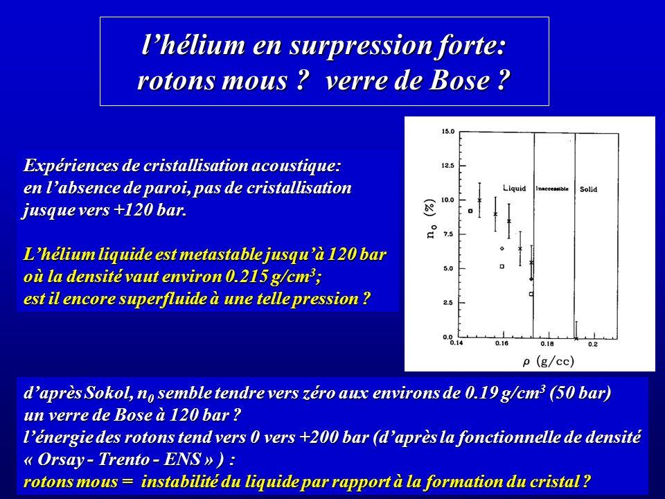 l'hélium en surpression forte: rotons mous verre de Bose