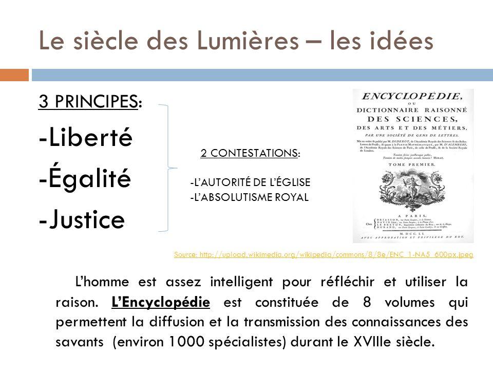 Le siècle des Lumières – les idées