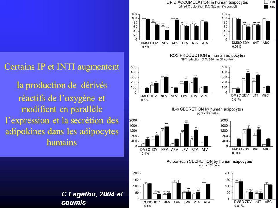 Certains IP et INTI augmentent la production de dérivés réactifs de l'oxygène et modifient en parallèle l'expression et la secrétion des adipokines dans les adipocytes humains