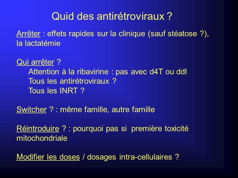 Quid des antirétroviraux