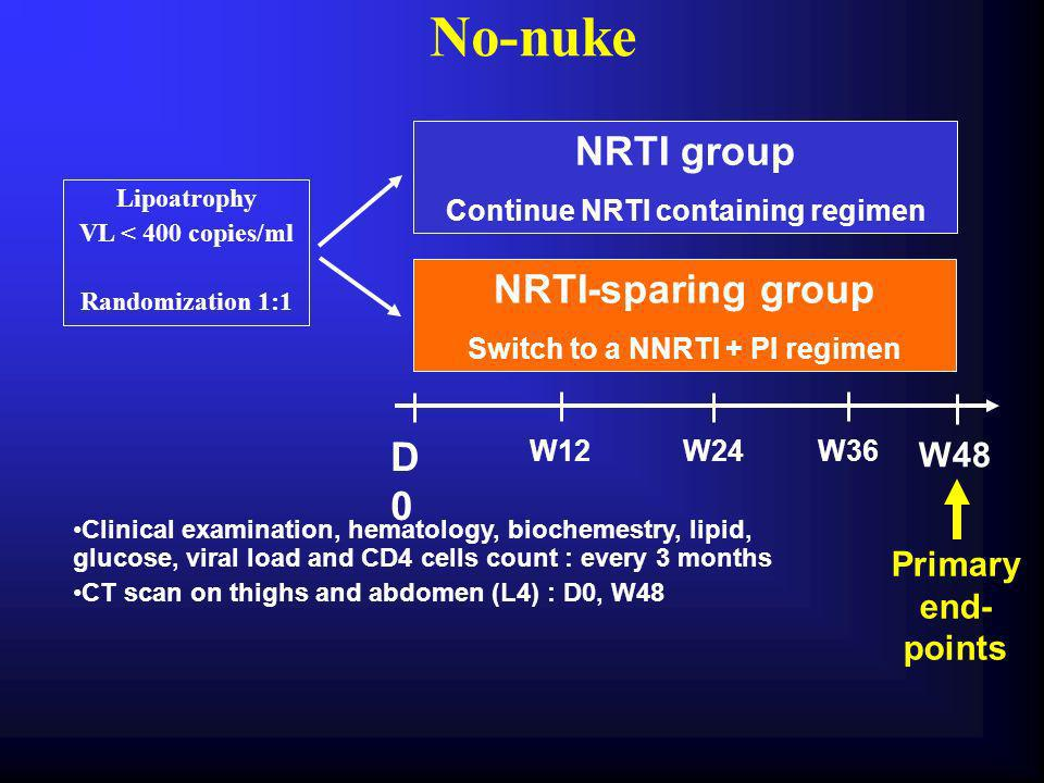 Switch to a NNRTI + PI regimen Continue NRTI containing regimen