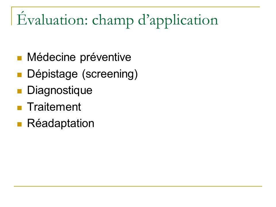 Évaluation: champ d'application