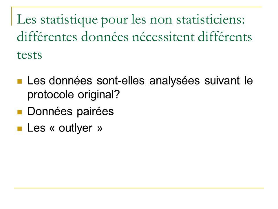 Les statistique pour les non statisticiens: différentes données nécessitent différents tests