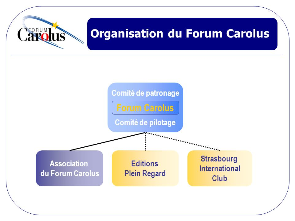 Organisation du Forum Carolus