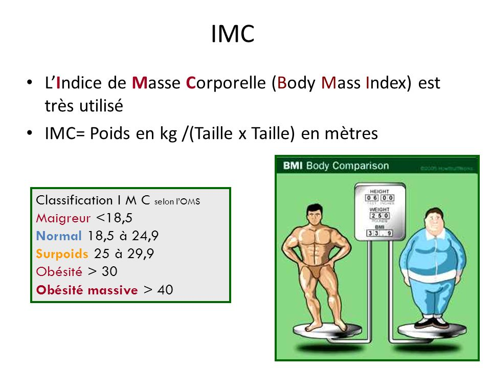 IMC L'Indice de Masse Corporelle (Body Mass Index) est très utilisé