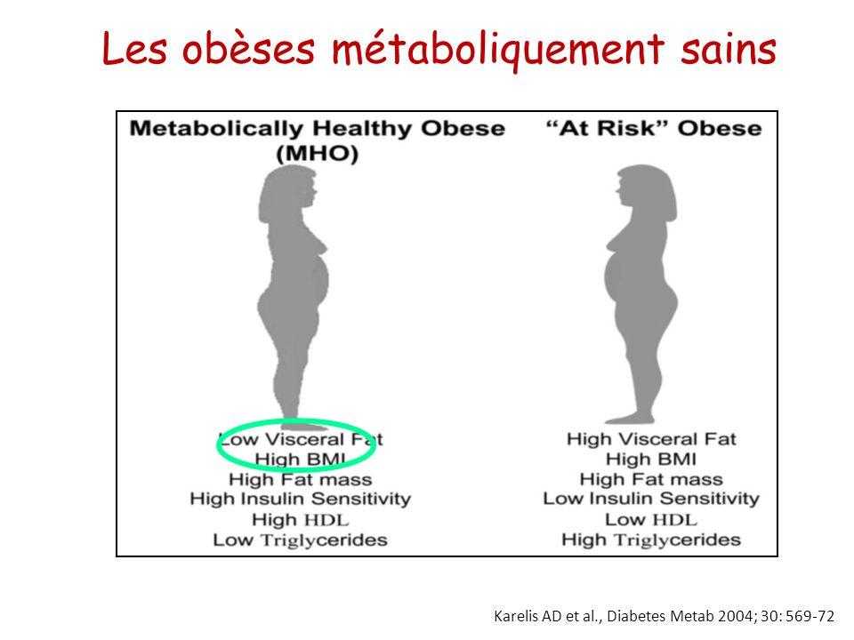 Les obèses métaboliquement sains