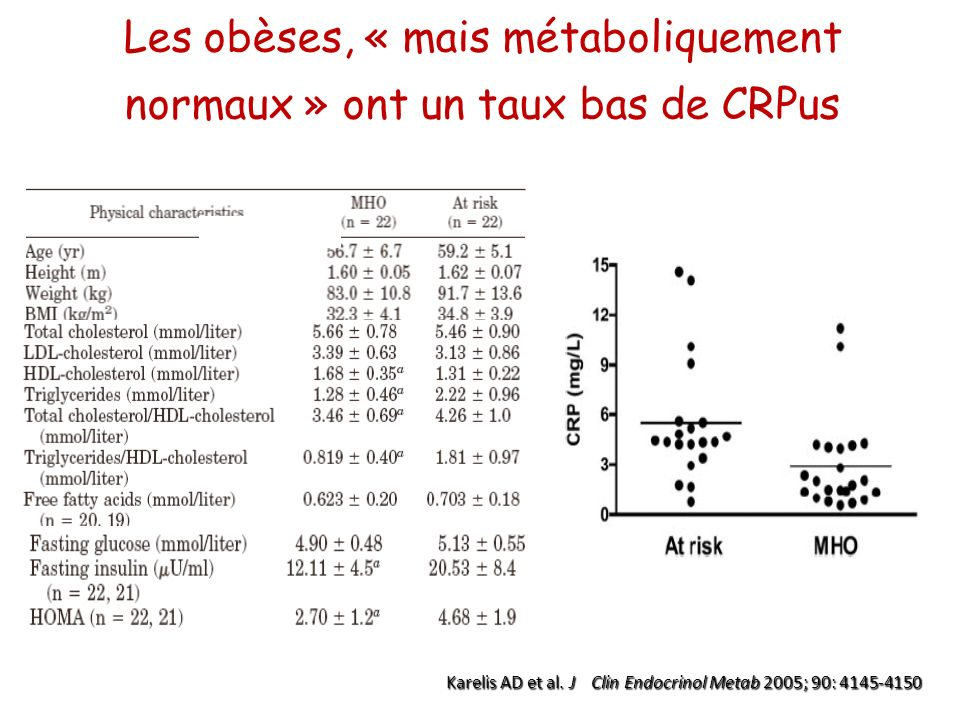 Les obèses, « mais métaboliquement normaux » ont un taux bas de CRPus