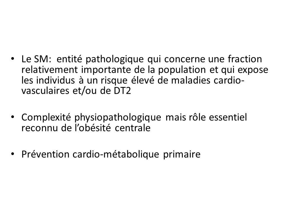 Le SM: entité pathologique qui concerne une fraction relativement importante de la population et qui expose les individus à un risque élevé de maladies cardio-vasculaires et/ou de DT2