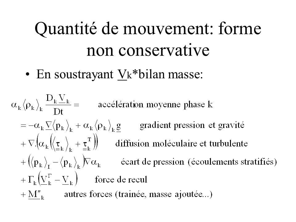 Quantité de mouvement: forme non conservative