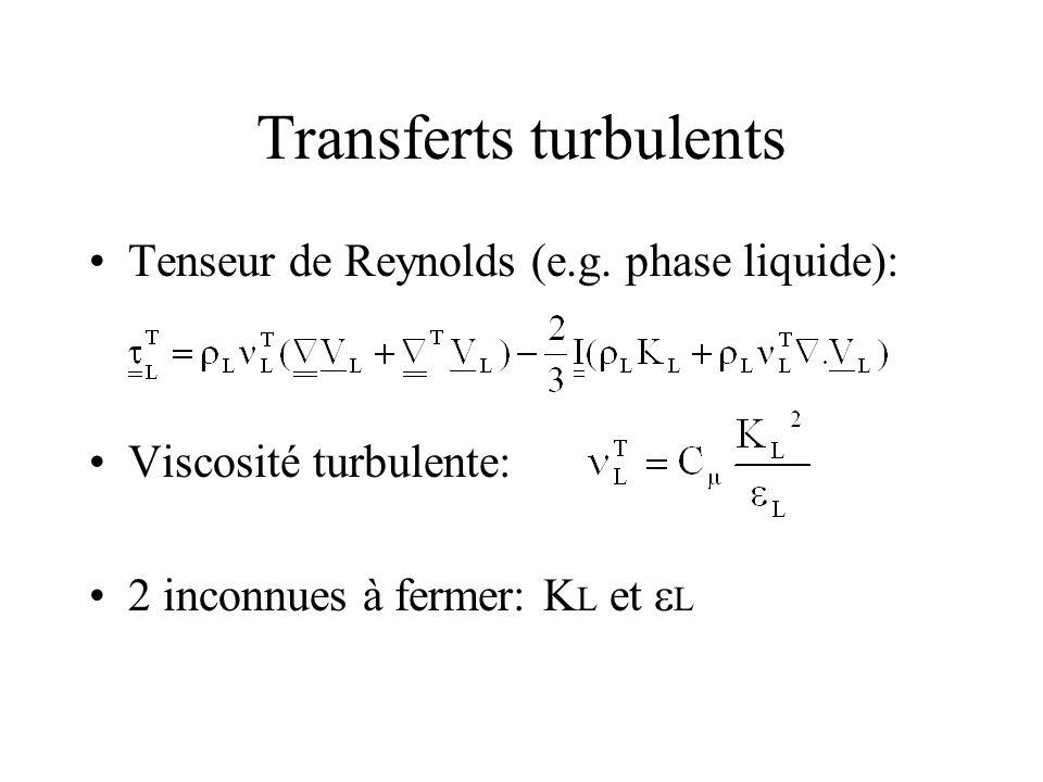 Transferts turbulents