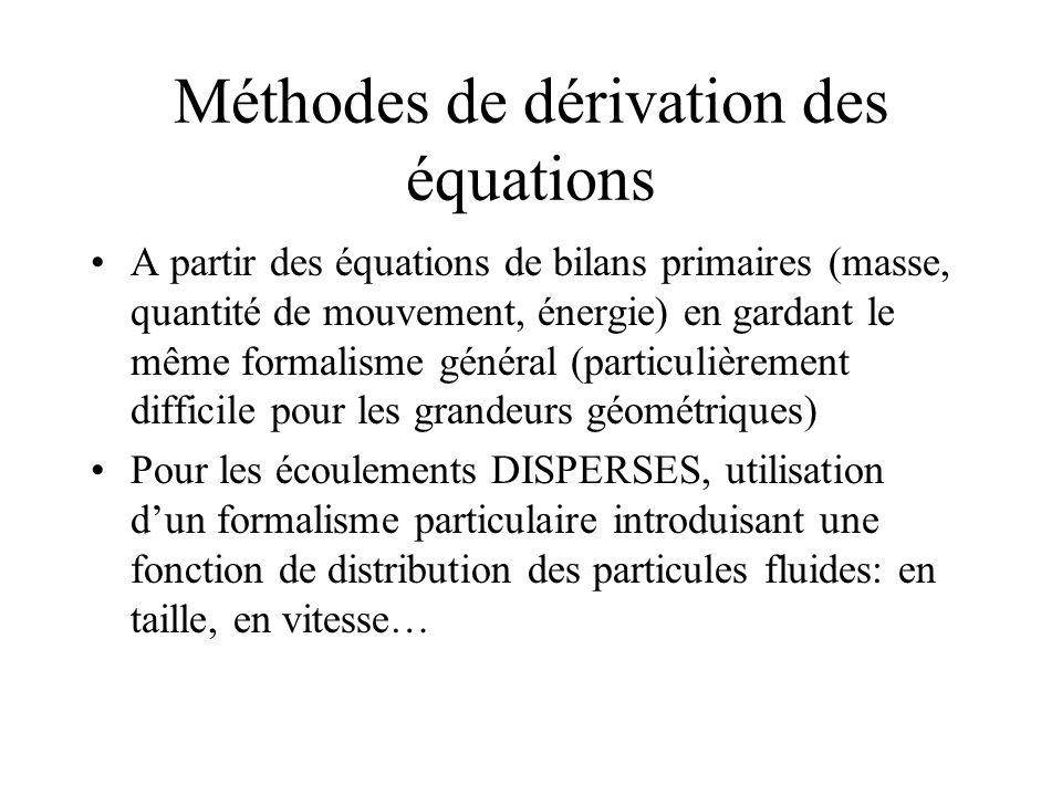 Méthodes de dérivation des équations
